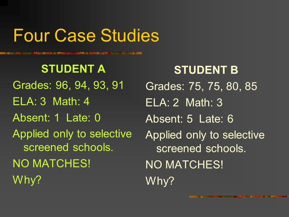 Four Case Studies STUDENT A Grades: 96, 94, 93, 91 ELA: 3 Math: 4 Absent: 1 Late: 0 Applied only to selective screened schools. NO MATCHES! Why? STUDE
