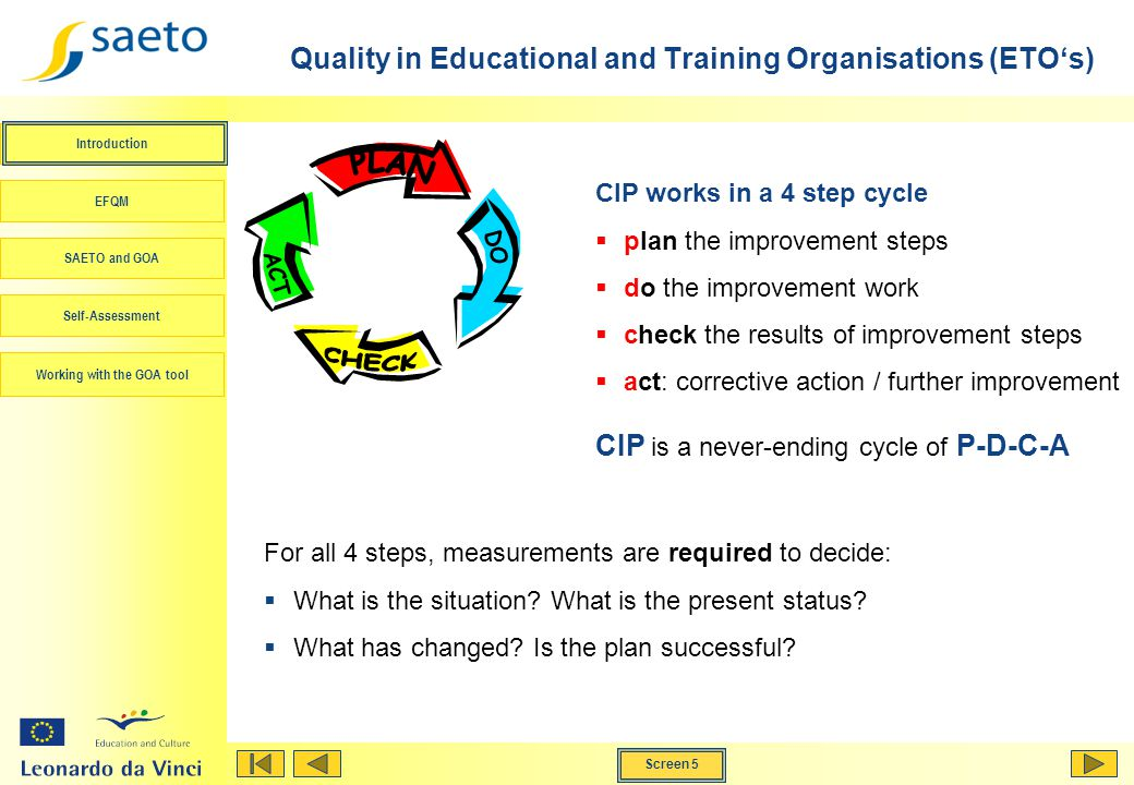 Screen 5 Working with the GOA tool Introduction EFQM SAETO and GOA Self-Assessment Quality in Educational and Training Organisations (ETOs) DO ACT CIP works in a 4 step cycle plan the improvement steps do the improvement work check the results of improvement steps act: corrective action / further improvement CIP is a never-ending cycle of P-D-C-A For all 4 steps, measurements are required to decide: What is the situation.