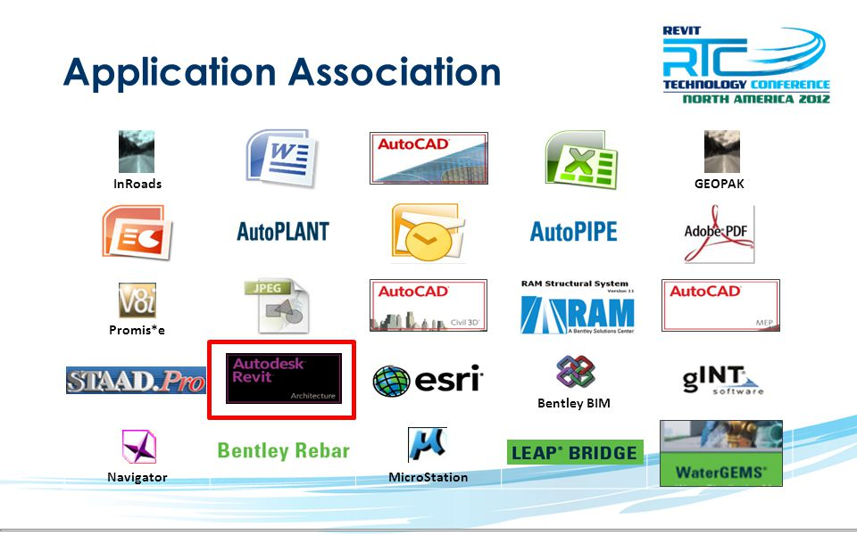 Application Association InRoadsGEOPAK Promis*e Bentley BIM NavigatorMicroStation