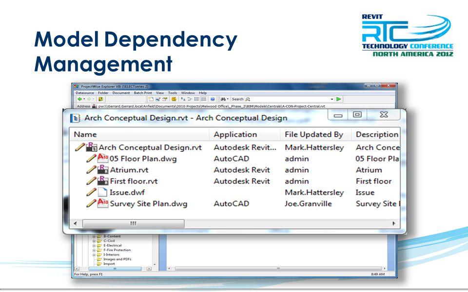Model Dependency Management