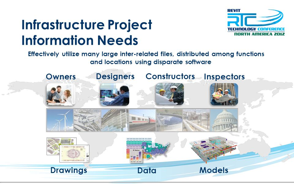 Infrastructure Project Information Needs Effectively utilize many large inter-related files, distributed among functions and locations using disparate software InspectorsOwners DesignersConstructors Models Drawings Data