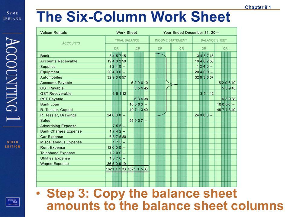 Chapter 8.1 The Six-Column Work Sheet Step 3: Copy the balance sheet amounts to the balance sheet columns Step 3