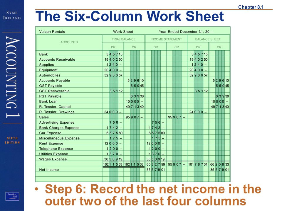 Chapter 8.1 The Six-Column Work Sheet Step 6: Record the net income in the outer two of the last four columns Step 6