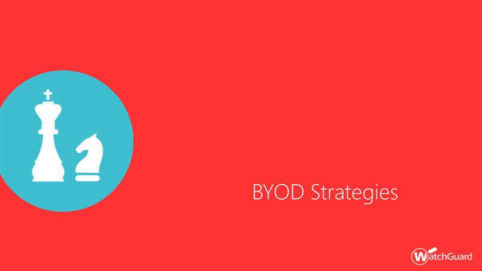BYOD Strategies