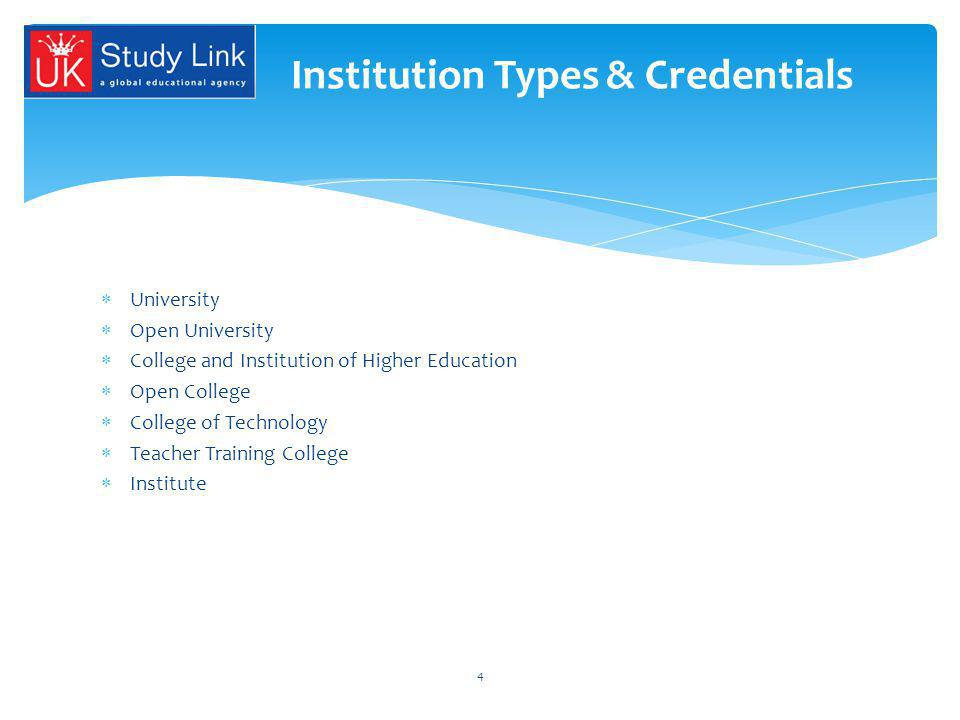 University Open University College and Institution of Higher Education Open College College of Technology Teacher Training College Institute 4 Institution Types & Credentials
