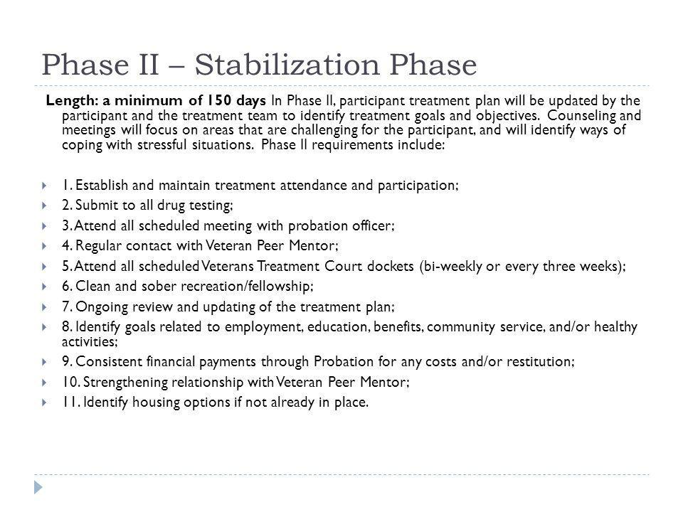 Phase II – Stabilization Phase Length: a minimum of 150 days In Phase II, participant treatment plan will be updated by the participant and the treatm
