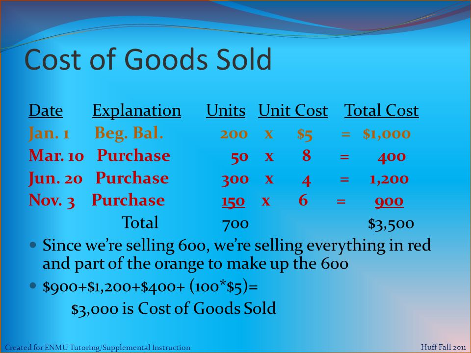 Created for ENMU Tutoring/Supplemental Instruction Huff Fall 2011 Cost of Goods Sold Date Explanation Units Unit Cost Total Cost Jan.