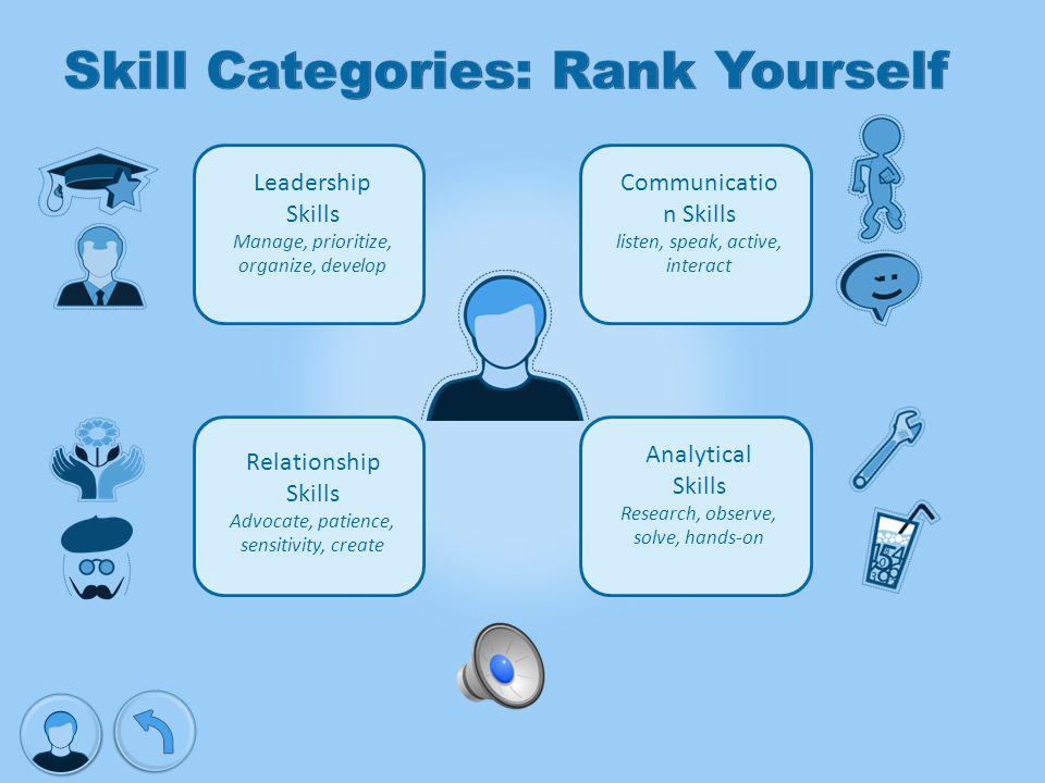 What are SKILL SETS Why are they important to know