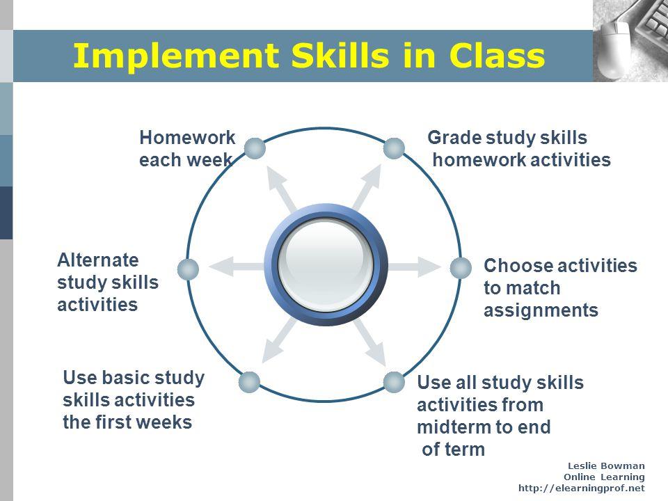 Leslie Bowman Online Learning http://elearningprof.net Implement Skills in Class Grade study skills homework activities Homework each week Choose acti