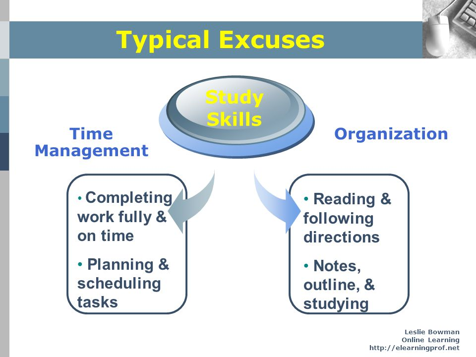 Leslie Bowman Online Learning http://elearningprof.net Typical Excuses Completing work fully & on time Planning & scheduling tasks Study Skills Readin