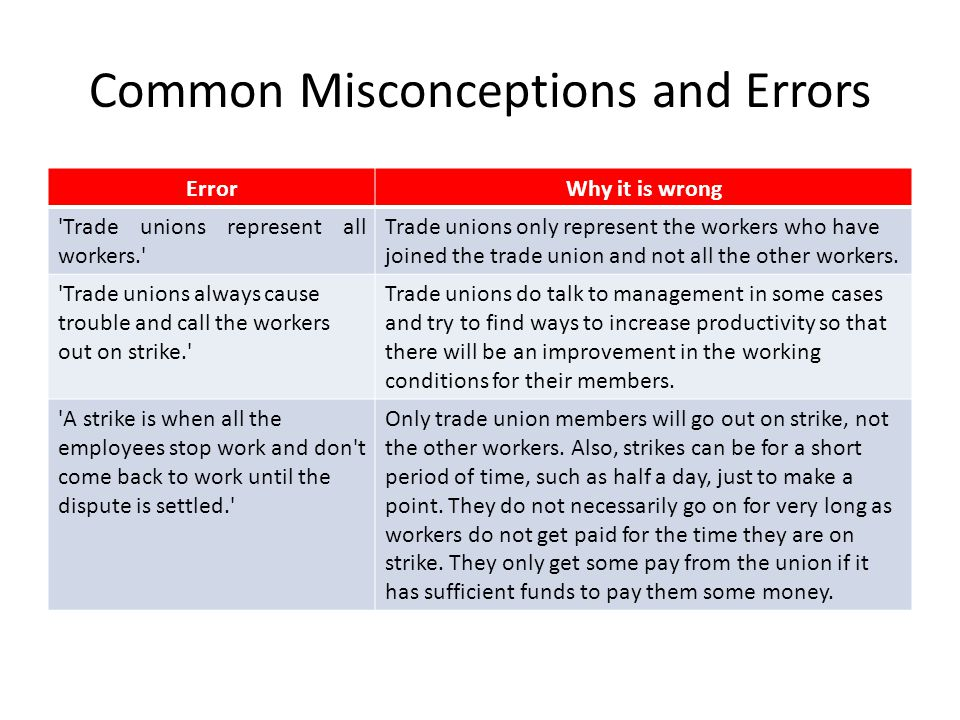 Common Misconceptions and Errors Why it is wrongError Trade unions only represent the workers who have joined the trade union and not all the other workers.