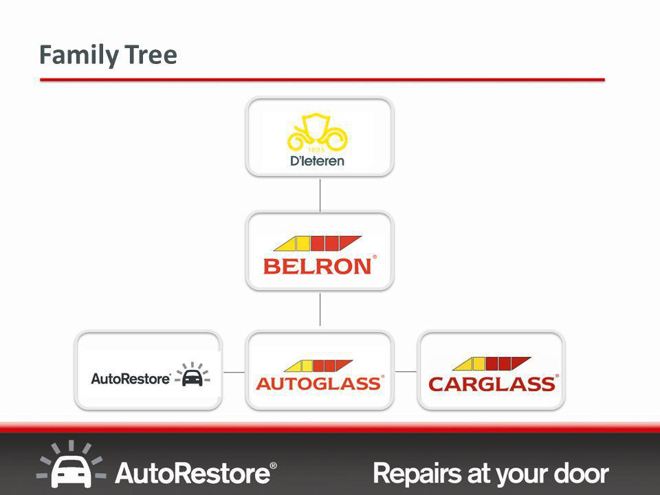 Overcoming Objections We only replace parts using Manufacture Approved: If AutoRestore® need to replace the damaged panel, they will only use manufacture approved parts.