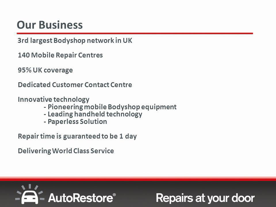 Guaranteed 1 day Vehicle Off Road Only PAS 125 Kitemarked mobile repairer in the UK Industry leading repair not replace ethic No Quibble Rectification Policy Lifetime ownership warranty Delivering World Class Service Our Business