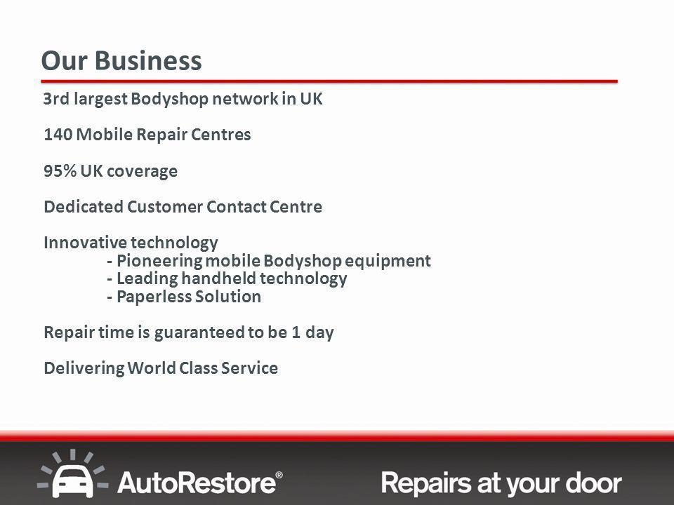 Agenda AutoRestore® History & Business Scope of Work Customer Process Flow Overcoming Objections Customer Satisfaction Repair Capability Summary & Close