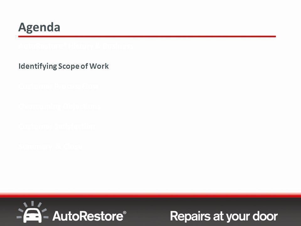 Agenda AutoRestore® History & Business Identifying Scope of Work Customer Process Flow Overcoming Objections Customer Satisfaction Summary & Close