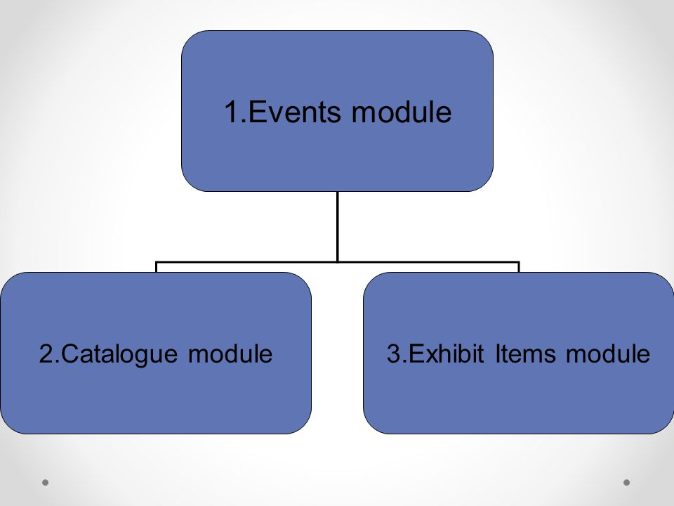 1.Events module 2.Catalogue module3.Exhibit Items module
