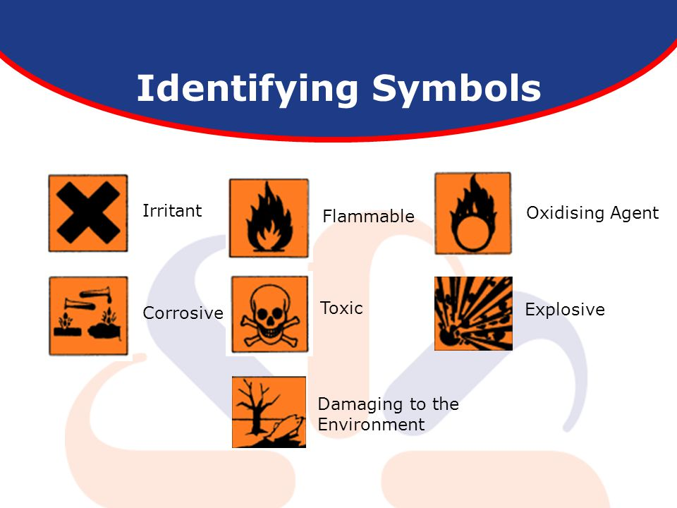 Identifying Symbols Irritant Oxidising Agent Corrosive Flammable Explosive Damaging to the Environment Toxic