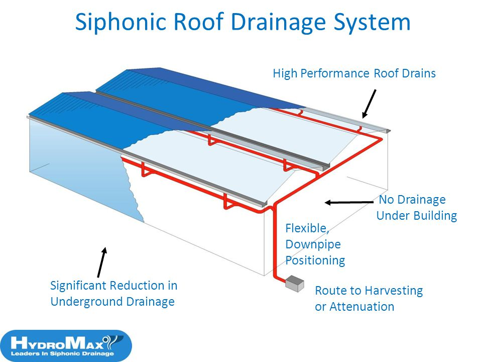 High Performance Roof Drains Significant Reduction in Underground Drainage Route to Harvesting or Attenuation No Drainage Under Building Flexible, Dow