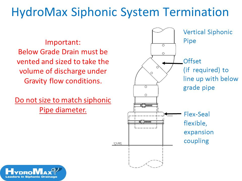 HydroMax Siphonic System Termination Vertical Siphonic Pipe Offset (if required) to line up with below grade pipe Important: Below Grade Drain must be