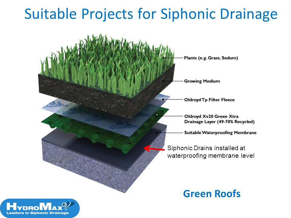 45 Siphonic Drains installed at waterproofing membrane level Suitable Projects for Siphonic Drainage Green Roofs