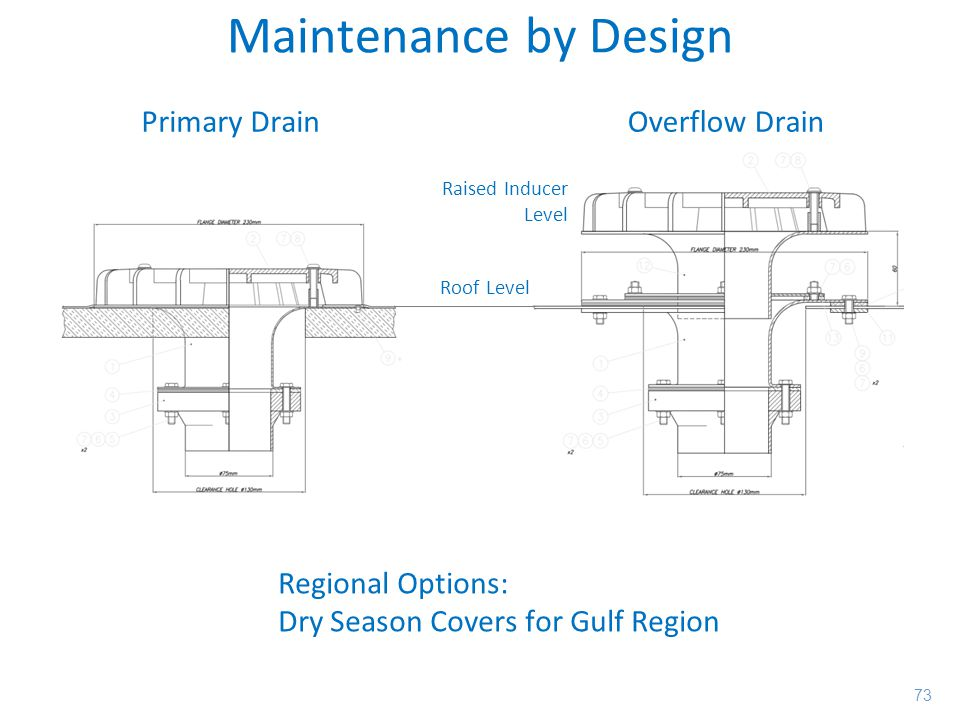 73 Maintenance by Design Roof Level Raised Inducer Level Primary Drain Overflow Drain Regional Options: Dry Season Covers for Gulf Region