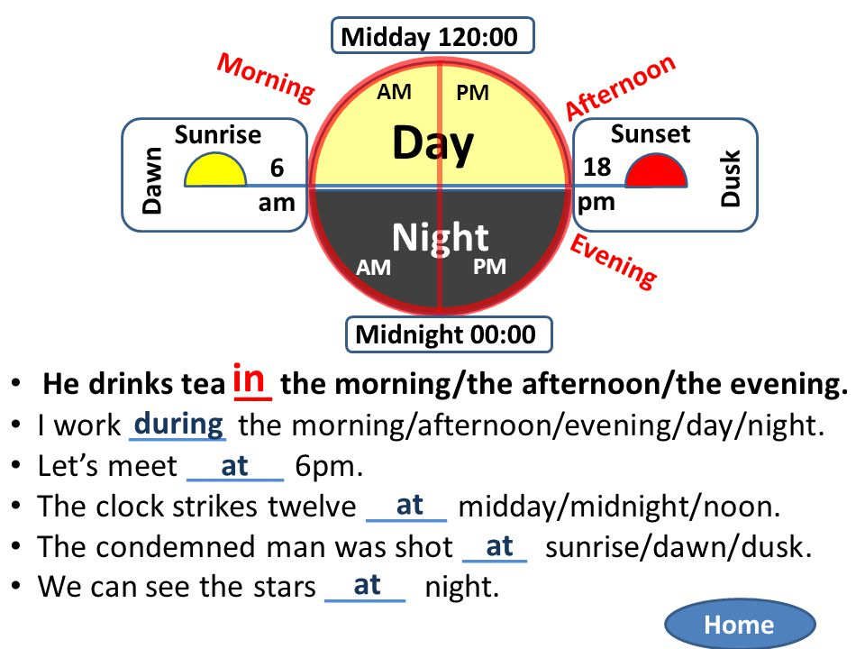 Night Day PM AM Sunrise Sunset Dawn Dusk Midnight 00:00 Midday 120:00 6 am 18 pm He drinks tea __ the morning/the afternoon/the evening.