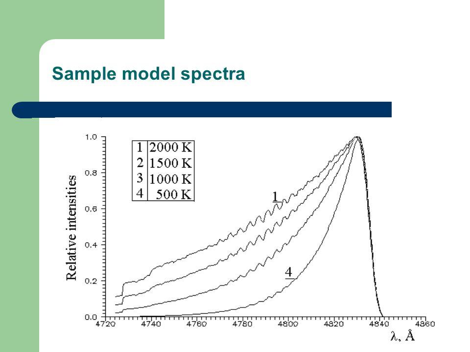 Sample model spectra