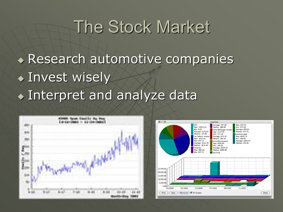 The Stock Market Research automotive companies Research automotive companies Invest wisely Invest wisely Interpret and analyze data Interpret and anal