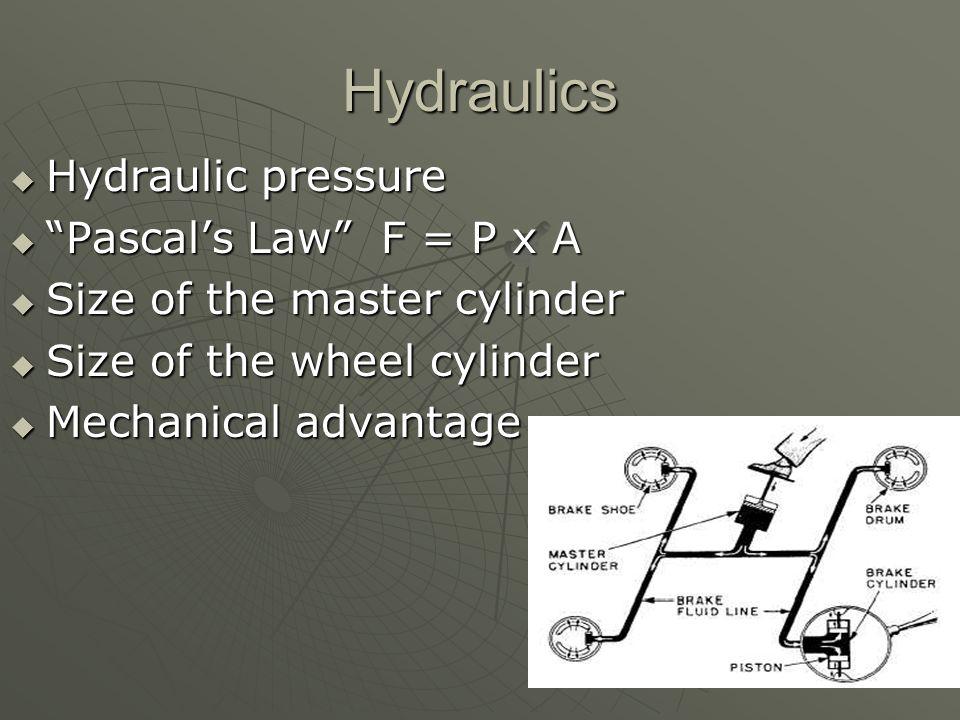 Hydraulics Hydraulic pressure Hydraulic pressure Pascals Law F = P x A Pascals Law F = P x A Size of the master cylinder Size of the master cylinder Size of the wheel cylinder Size of the wheel cylinder Mechanical advantage Mechanical advantage