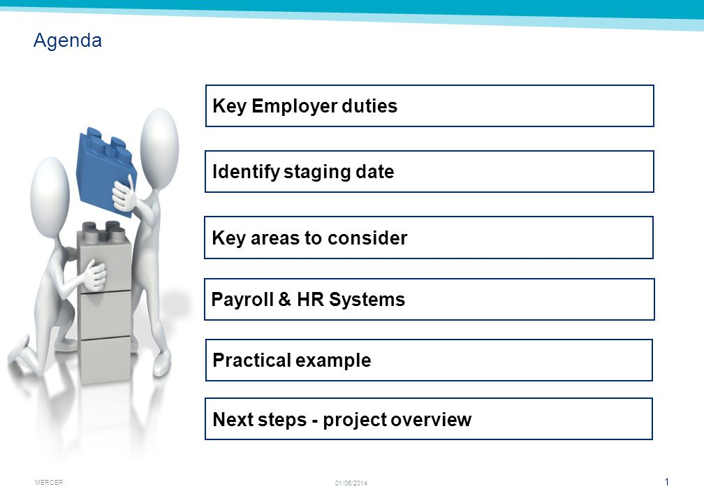 MERCER 1 01/06/2014 Key Employer duties Practical example Payroll & HR Systems Key areas to consider Identify staging date Agenda Next steps - project