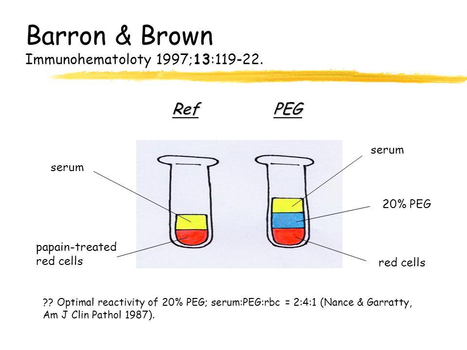 Barron & Brown Immunohematoloty 1997;13:119-22. PEGRef serum 20% PEG red cells serum papain-treated red cells ?? Optimal reactivity of 20% PEG; serum: