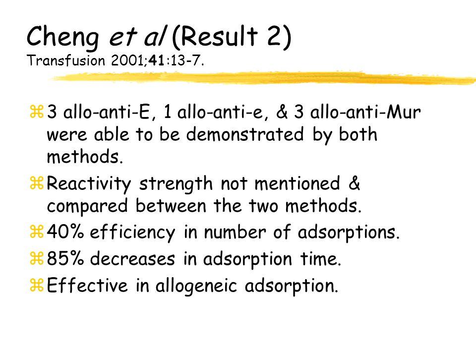 Cheng et al (Result 2) Transfusion 2001;41:13-7. z3 allo-anti-E, 1 allo-anti-e, & 3 allo-anti-Mur were able to be demonstrated by both methods. zReact