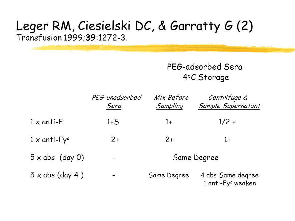 Leger RM, Ciesielski DC, & Garratty G (2) Transfusion 1999;39:1272-3. PEG-adsorbed Sera 4 o C Storage PEG-unadsorbed Mix Before Centrifuge & Sera Samp