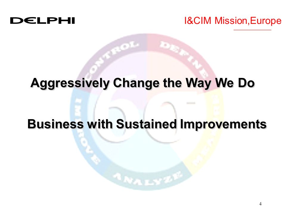 14 What is the changed methodology Innovation & Continuous Improvement Methodology (I&CIM) is a Xs common global philosophy of doing business by implementing a rigorous, structured & Data driven Continuous Improvement Methodology which Focus on the Customer by driving perfection in the Business processes through Understanding & Eliminating All Sources of Variation.
