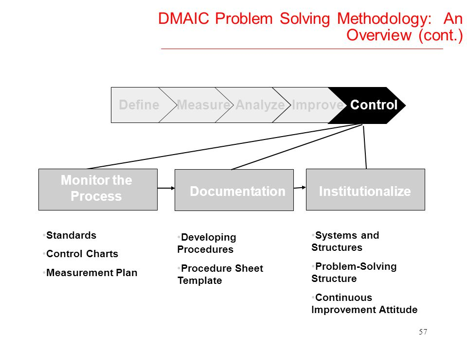 56 DMAIC Problem Solving Methodology: An Overview (cont.) DefineMeasure Analyze Improve Control Generate Solutions Select Solutions Implementation Pla