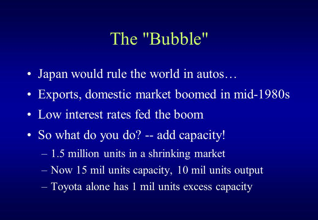 The Bubble Japan would rule the world in autos… Exports, domestic market boomed in mid-1980s Low interest rates fed the boom So what do you do.