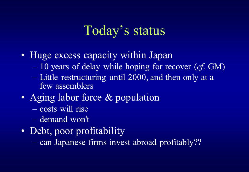 Todays status Huge excess capacity within Japan –10 years of delay while hoping for recover (cf. GM) –Little restructuring until 2000, and then only a