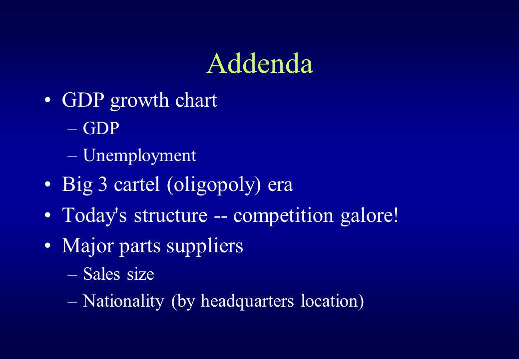 Addenda GDP growth chart –GDP –Unemployment Big 3 cartel (oligopoly) era Today s structure -- competition galore.