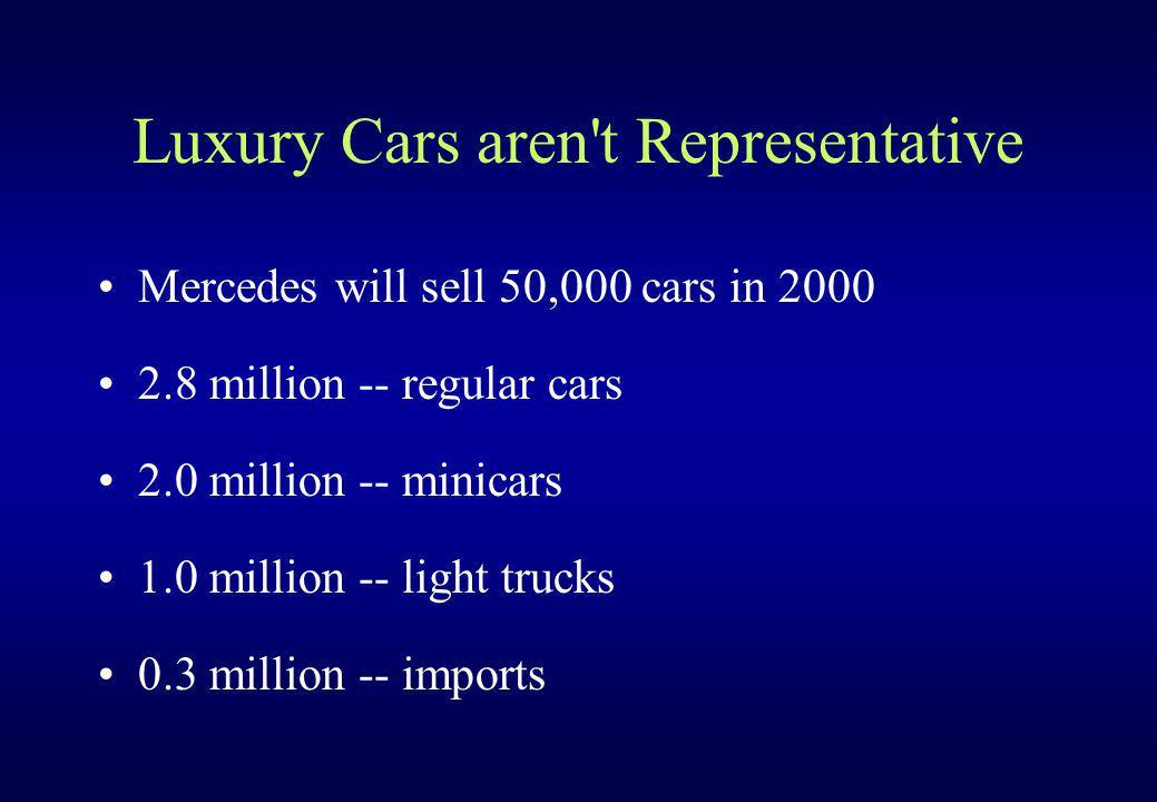 Luxury Cars aren t Representative Mercedes will sell 50,000 cars in 2000 2.8 million -- regular cars 2.0 million -- minicars 1.0 million -- light trucks 0.3 million -- imports