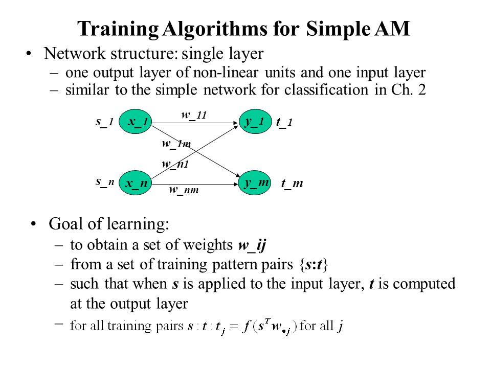 Training Algorithms for Simple AM y_m w _ 11 y_ 1 x_n x_ 1 w _ 1m w _n 1 w _ nm Goal of learning: –to obtain a set of weights w_ij –from a set of trai