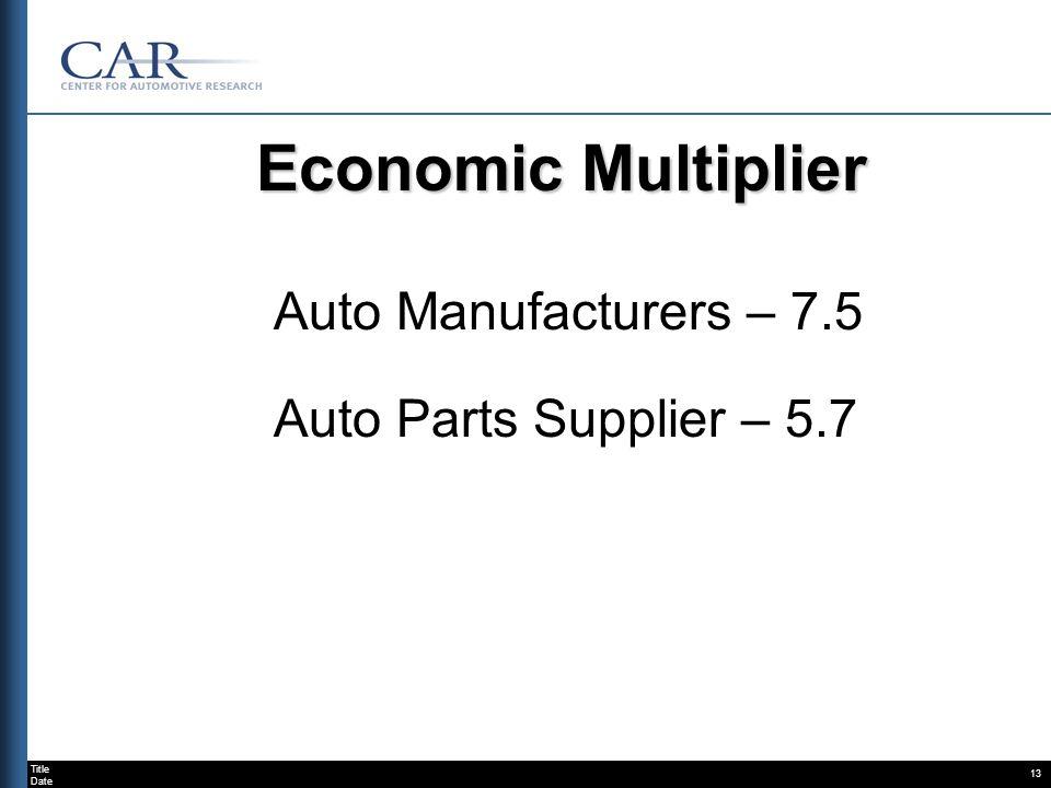 Title Date 13 Economic Multiplier Auto Manufacturers – 7.5 Auto Parts Supplier – 5.7