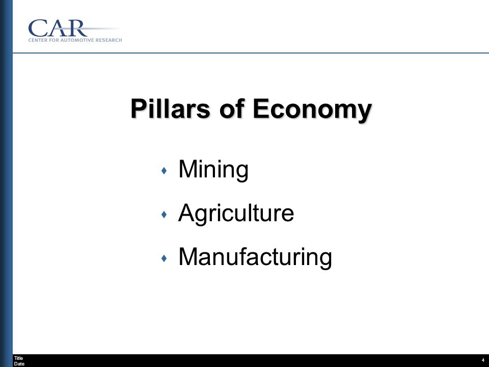 Title Date 4 Pillars of Economy s Mining s Agriculture s Manufacturing