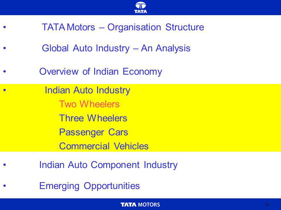 20 Global Auto Industry – An Analysis Indian Auto Industry Two Wheelers Three Wheelers Passenger Cars Commercial Vehicles Indian Auto Component Industry Emerging Opportunities Overview of Indian Economy TATA Motors – Organisation Structure