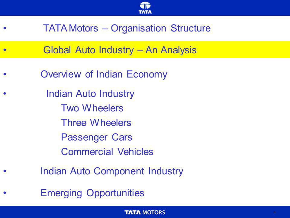 45 The growth rate in Auto Components business has kept pace with OEM growth CAGR – 22%