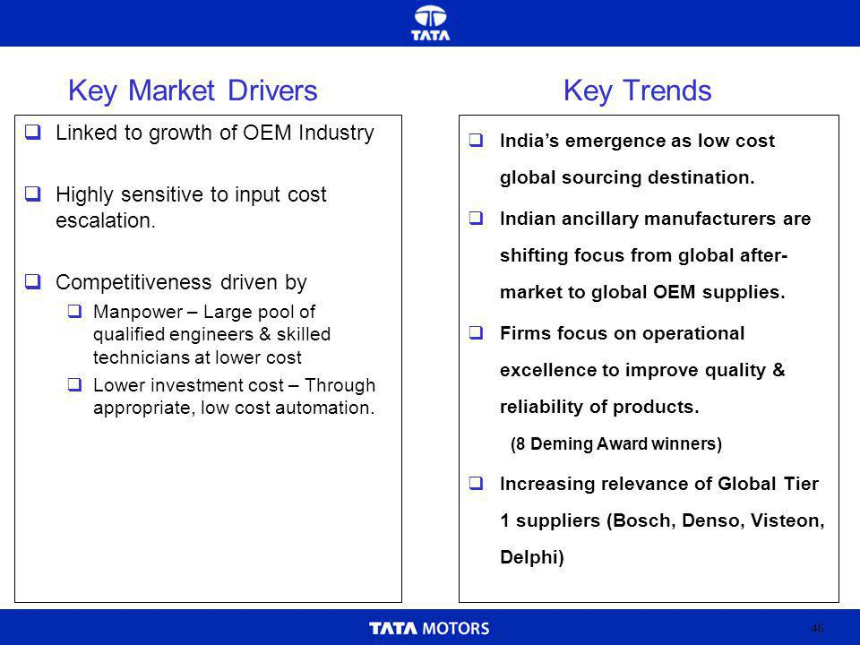 46 Key Market Drivers Linked to growth of OEM Industry Highly sensitive to input cost escalation.