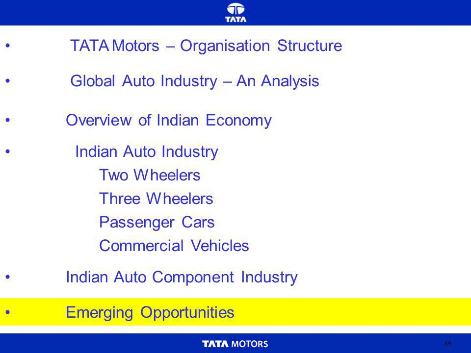 49 Global Auto Industry – An Analysis Indian Auto Industry Two Wheelers Three Wheelers Passenger Cars Commercial Vehicles Indian Auto Component Industry Emerging Opportunities Overview of Indian Economy TATA Motors – Organisation Structure