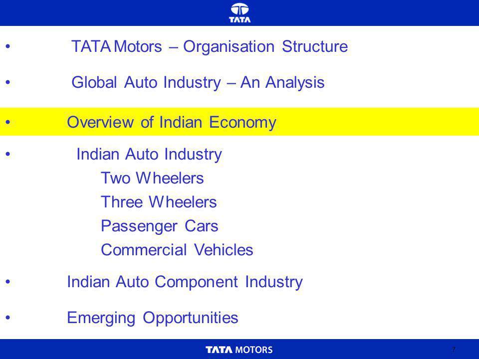 38 Indian Commercial Vehicle Market – Competitive Scenario Medium & Heavy CV - Trucks 64%24%-8%-3%-<1% Buses – L, M & HCV 40%30%7%5%10%6%1% - Light & Small Comm Veh – Trucks 59%<1%32%4%3% <1% -- TATA Motors dominates over 60% of the Indian Commercial Vehicle Market.