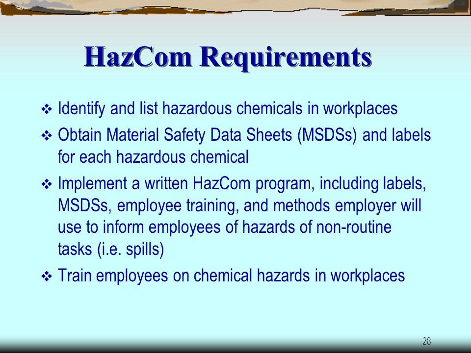 27 Hazard Communication Standard 29 CFR 1910.1200 Hazard Communication Program Container Labeling Material Safety Data Sheet MSDS Program Label Ensure