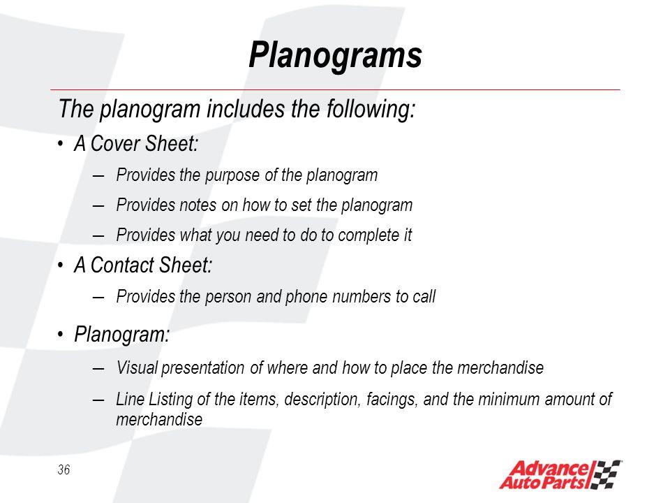 35 Planogram Management