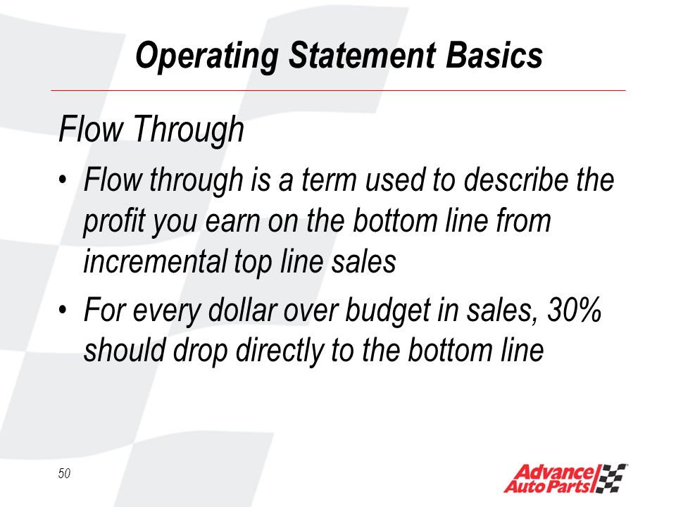 49 Operating Statement Basics Basis Point A basis point is a financial term used to describe One one-hundredth of a percent If a stores payroll budget is 12.45% and the operating statement shows they ran a 12.25% they were 20 basis points under their budget